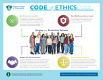 code of ethics infographic